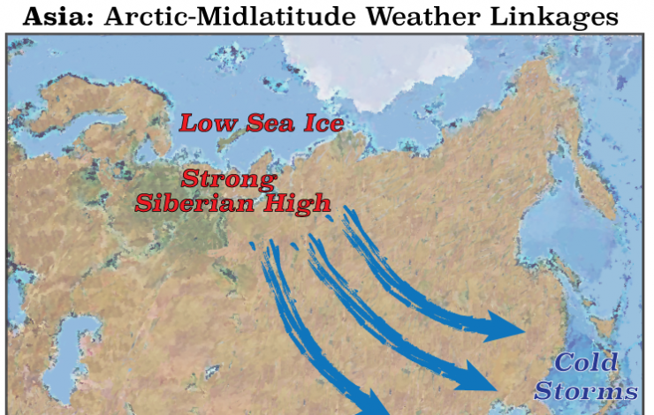 Asia:  Arctic-Midlatitude Weather Linkages