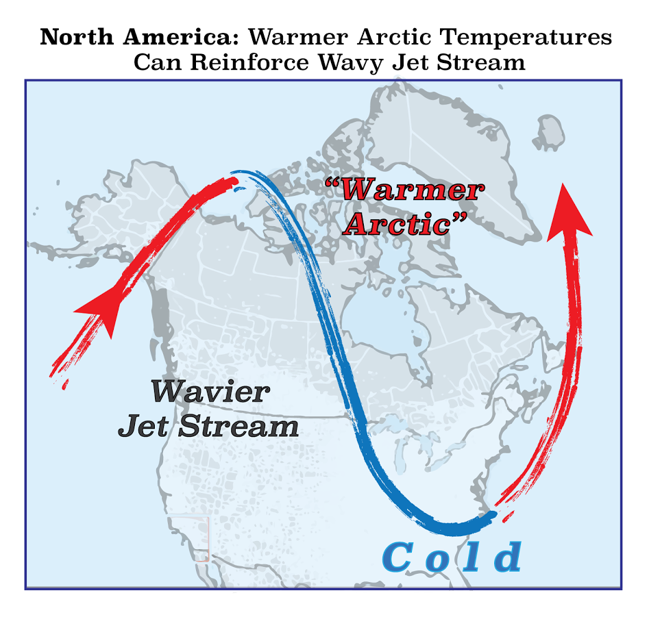 The Melting Arctic And Midlatitude Weather Patterns Are They - Us weather map with jet stream