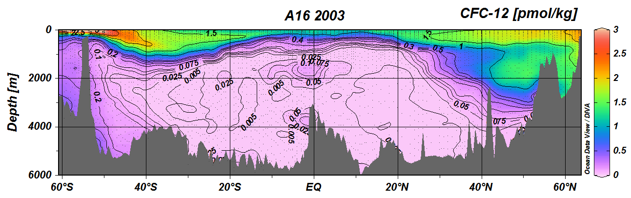 dissolved CFC-12 concentration measurements made along the CLIVAR A16 section in the Atlantic in 2003