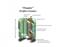 Cartoon of Carbon Prawler (Profiler + Crawler)