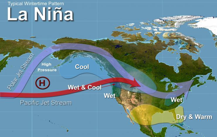 LaNina-Jet-Wintertime-Pattern
