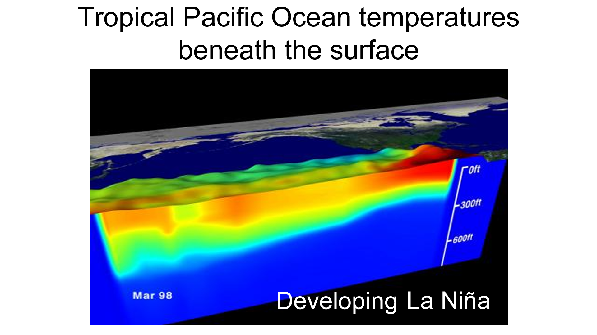 what is la niña? | el nino theme page - a comprehensive resource