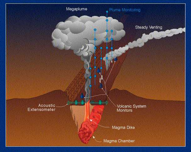 Vent Geochemistry: Images