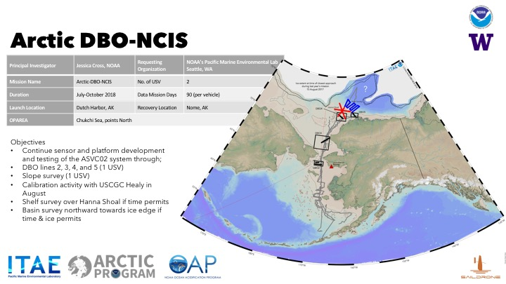 Arctic-DBO NCIS 2018 Saildrone Mission Overview