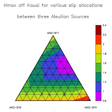 Ferretusers Generating A Ternary Diagram Or Triangular Plot