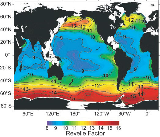 revelle factor in oceans