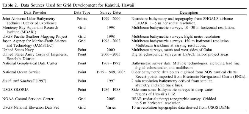 tsunami essay Download figure