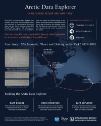 Image of Arctic Data Explorer poster for iSchool Capstone project