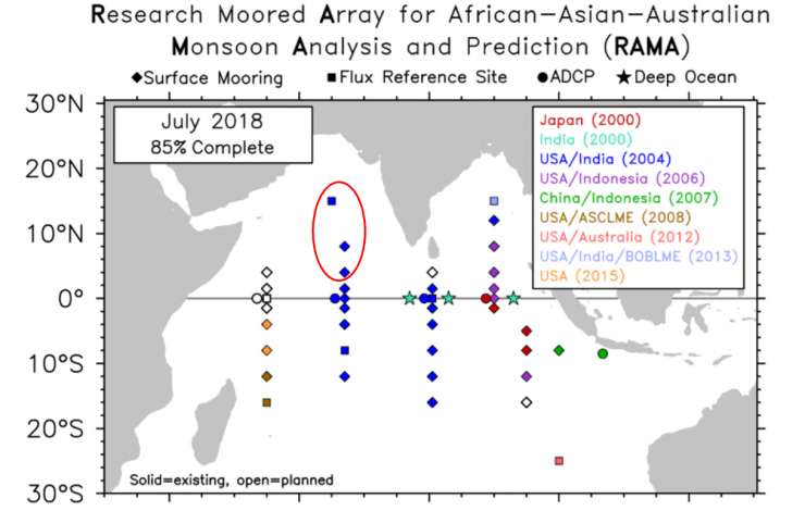 Current RAMA Array Map as of July 2018 with red circle around new sites.