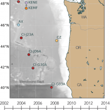 Regional map of the northeast Pacific Ocean showing locations of all instruments used in this study, along with a timeline indicating when they were deployed.